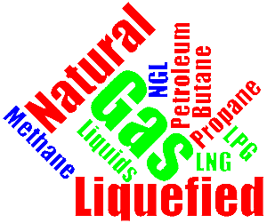 NGL vs LNG vs LPG word cloud