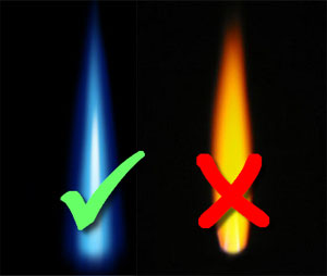Gas Flame Colour Temperature Chart (Yellow Flame vs Blue Flame ...
